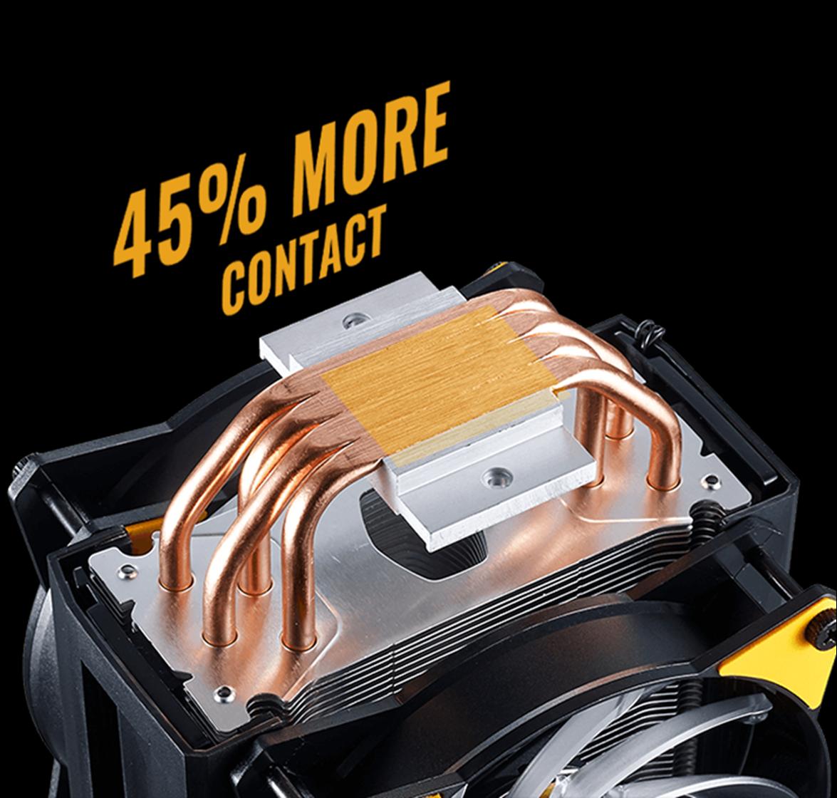 Copper Based CDC 2.0