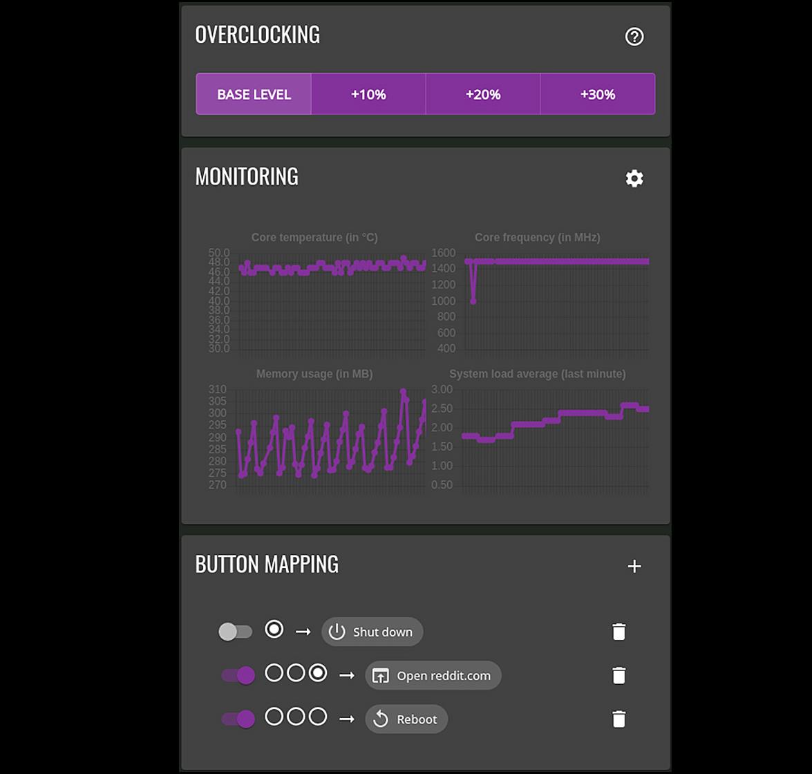 Software - Pi Tool
