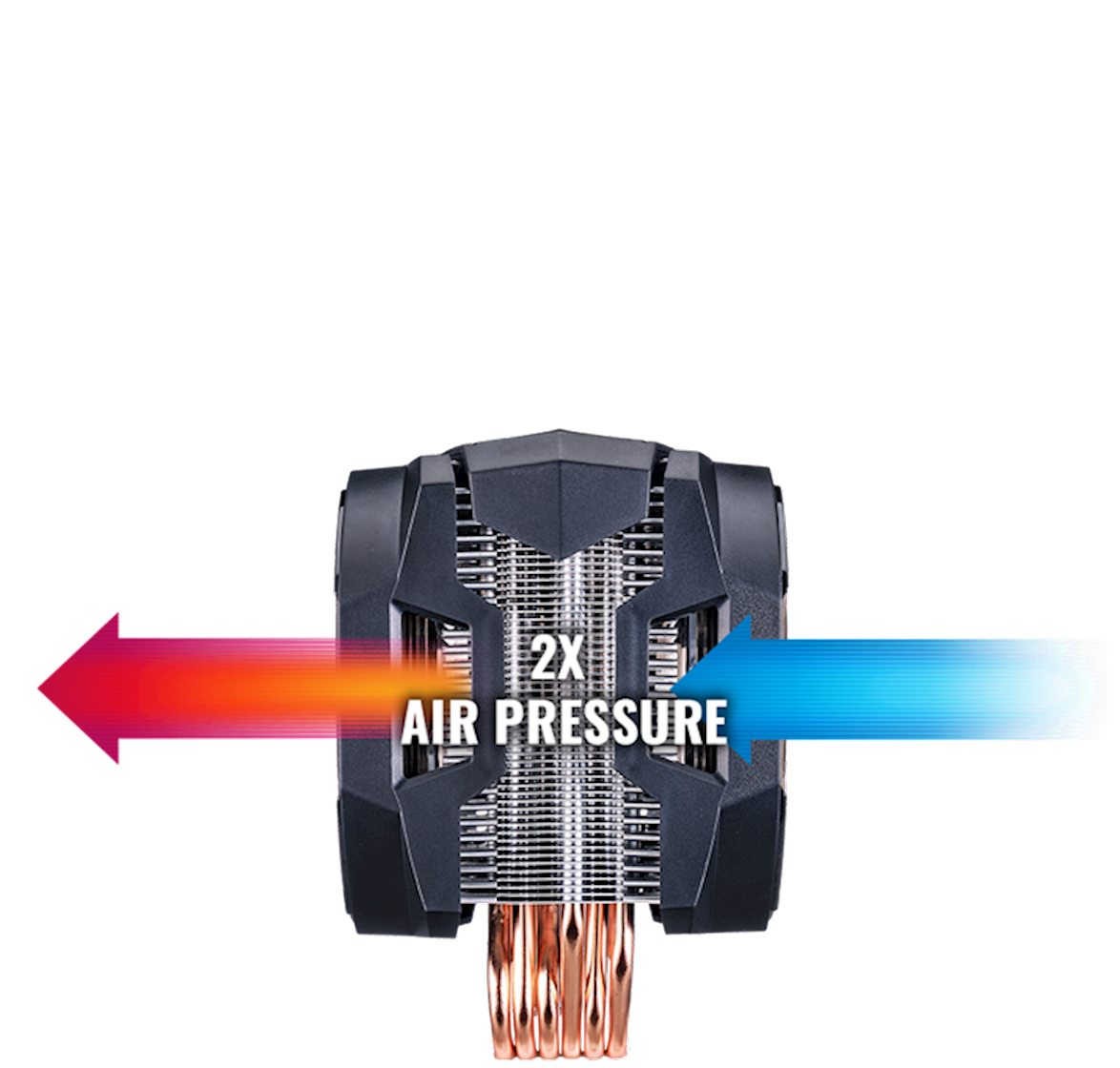 Pressione dell'aria accelerata per battere il caldo