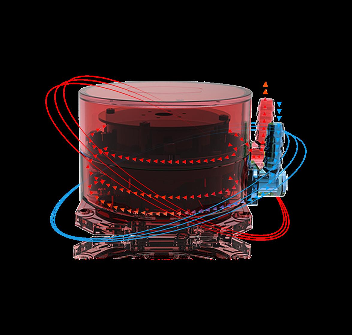 New 3rd Gen Dual Chamber Pump