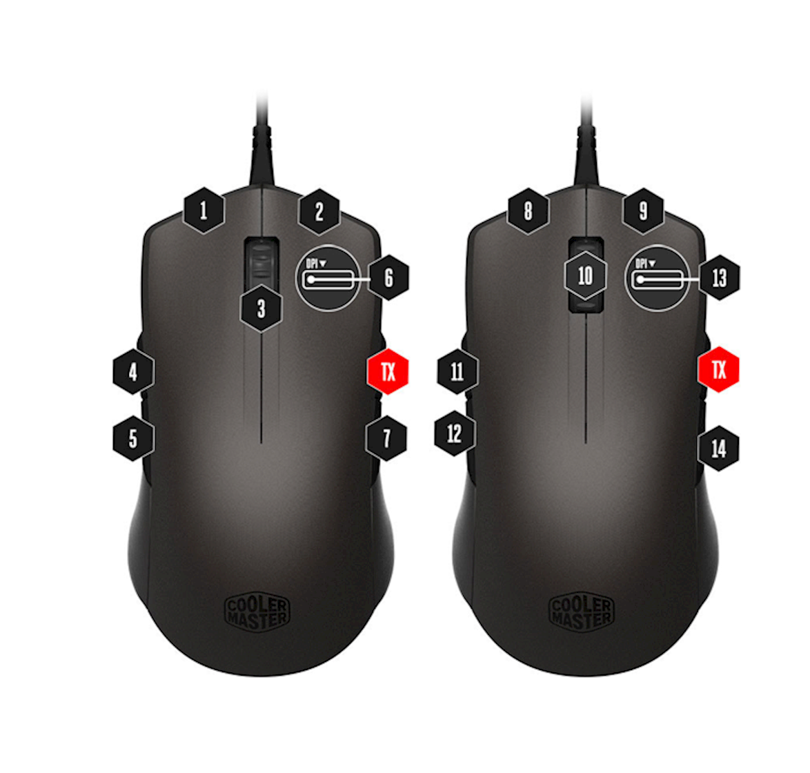 Our Mouse Buttons Go Both Ways